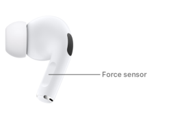 The Control Force Sensor on the Airpods Pr